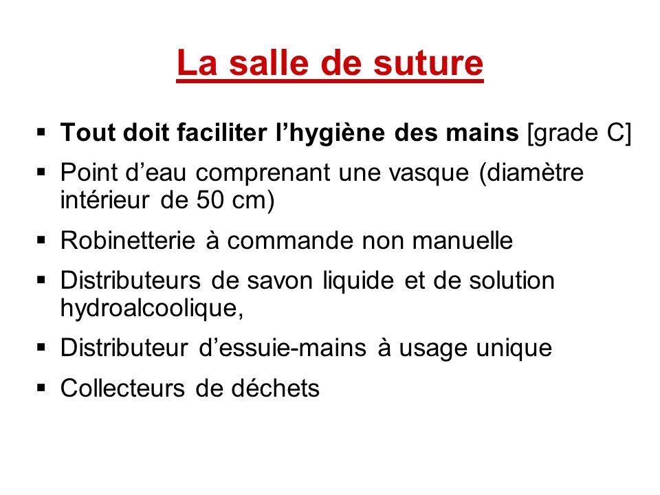 La salle de suture Tout doit faciliter l'hygiène des mains [grade C]
